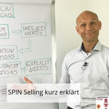 Episode 209 – Video – SPIN Selling kurz erklärt_BB
