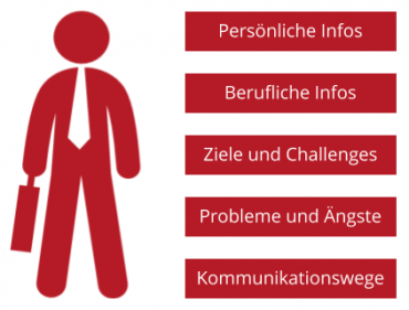 ICP_Xenagos_Blogarikel_So geht B2B mit Social Media